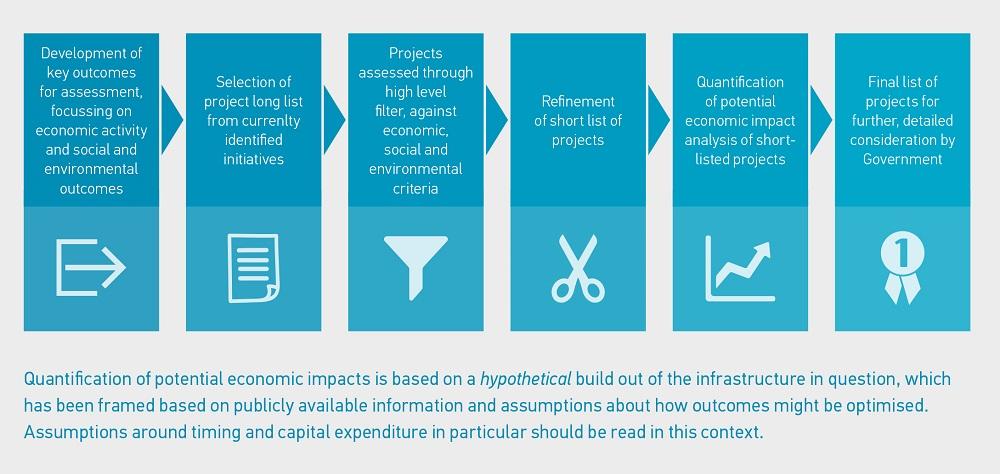 Insights - Infrastructure - Nicki Hutley - Framework